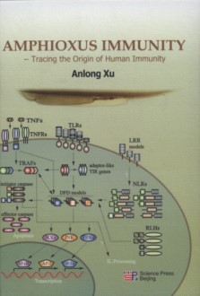 Amphioxus Immunity – Tracing the Origin of Human Immunity